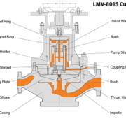 801s-cutaway