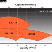 kv_50hz_2900rpm_env